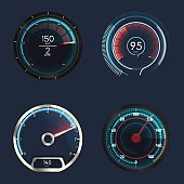 Analog and futuristic speedometer or gauge