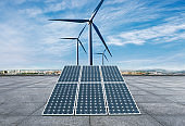 Thermal power makes the environment worse, and wind power and photovoltaic power make the environment better