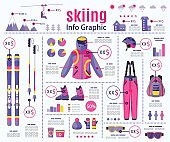 Flat style skiing, winter sport infographic, data presentation template design