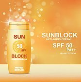 Sun protection cosmetic product design. Moisturizing or liquid cream in a yellow bottle.