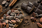 Cocoa and Cinnamon composition