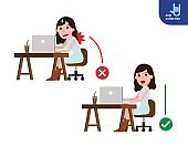 Correct sitting posture And incorrect. Disease back pain. Medical healthcare concept. Vector flat icon Business woman cartoon design illustration
