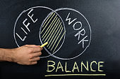 Work-life Balance Concept On Blackboard