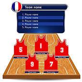 Basketball Player Lineup and court