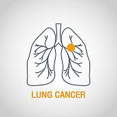 LUNG CANCER vector symbol icon design