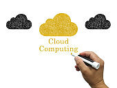 Cloud computing network whiteboard drawing concept