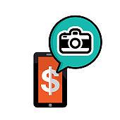 buy camera online