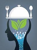 Food concept