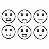Rating satisfaction. Feedback in form of monochrome emotions, smileys, emoji