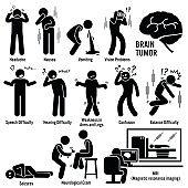 Brain Tumor Cancer Symptoms Causes Risk Factors Diagnosis Stick Figure Pictogram Icons