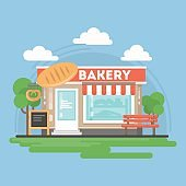 Bakery shop building with landscape.