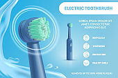 Realistic Detailed 3d Electric Toothbrush Ads. Vector