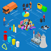 Garbage Recycling Infographics Concept 3d Isometric View. Vector