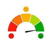 Credit score indicator isolated on white background
