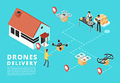 People with quadrupter sending and receiving goods. Drone delivery service vector 3d isometric concept
