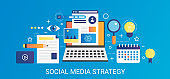 Modern vector flat gradient Social media strategy concept template banner with icons and text.