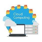 Flat line design website banner of business cloud computing
