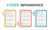 Infographic Template with 3 Steps