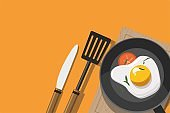 Fried egg and tomato in frying pan isolated on orange background.