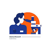 Science lab, scientific research laboratory, woman looking in microscope