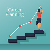 Career planning vector