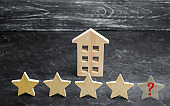 The loss of the fifth star of the restaurant or hotel. The fall in rating and recognition. Deterioration in service quality. Restaurant hotel overview. Bad feedback. 4 stars. Critic's rating.