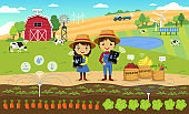 Smart Farming and internet of thing concept