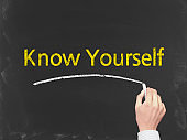 Know Yourself - Business Chalkboard Background