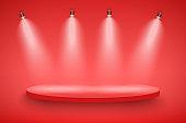Red Presentation platform