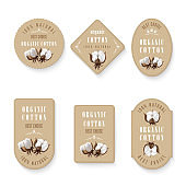 set of tags for cotton manufacture