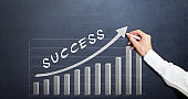 hand mark success graphic with chalk on the blackboard