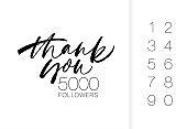 Thank you 5000 followers banner.