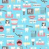 Dental seamless pattern