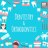 Dentistry and orthodontics poster