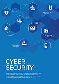 Cyber Security. Brochure Template Layout, Cover Design