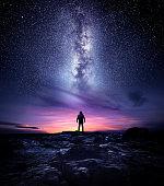 Milky Way Galaxy Night Landscape