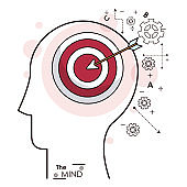 the mind head profile target market strategy gears