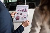 Car Salesman Holding Graphs
