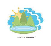 Seasonal weather design