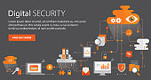 Digital Security Web Banner Template Gray Background