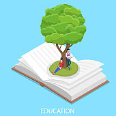 Online education isometric flat vector conceptual illustration.