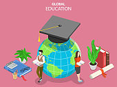 Global online education flat isometric vector concept.