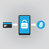 Safe and Secure Online Cryptocurrency Purchase - Bitcoin