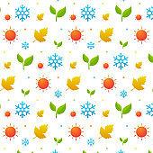 Season pattern design of Summer, Spring, Autumn, Winter. Vector illustration