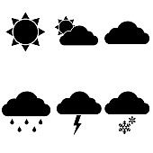 Weather icon on white background