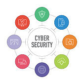 CYBER SECURITY INFOGRAPHIC ICON