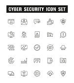 Cyber Security Line Icon Set