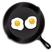 Fried Eggs Iron Skillet
