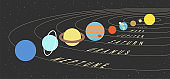 Parade of planets, vector illustration