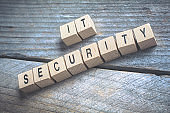 Macro Of The Words IT Security Formed By Wooden Blocks On A Wooden Floor